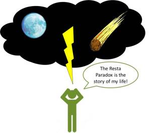 The Resta Paradox  (graphic by Emily Singh)